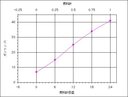 Excel_graph